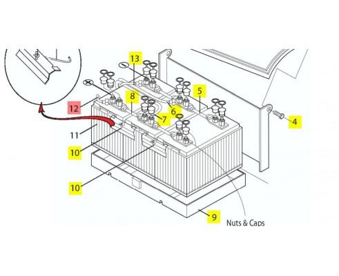 Кабель батарей к панели предохр. 86032520