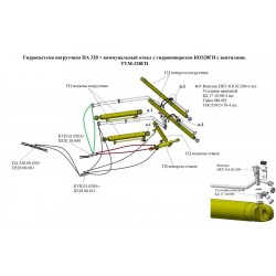 Упаковка мешочка с вентилями для КО-4